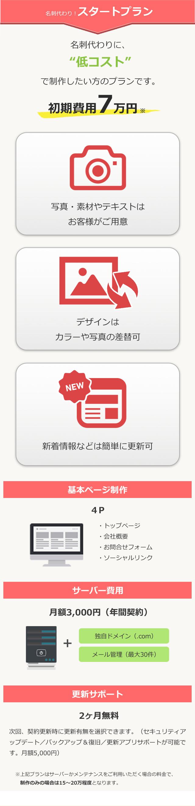 """名刺代わり!スタートプラン 名刺代わりに、""""低コストで制作したい方のプランです。初期費用7万円"""""""